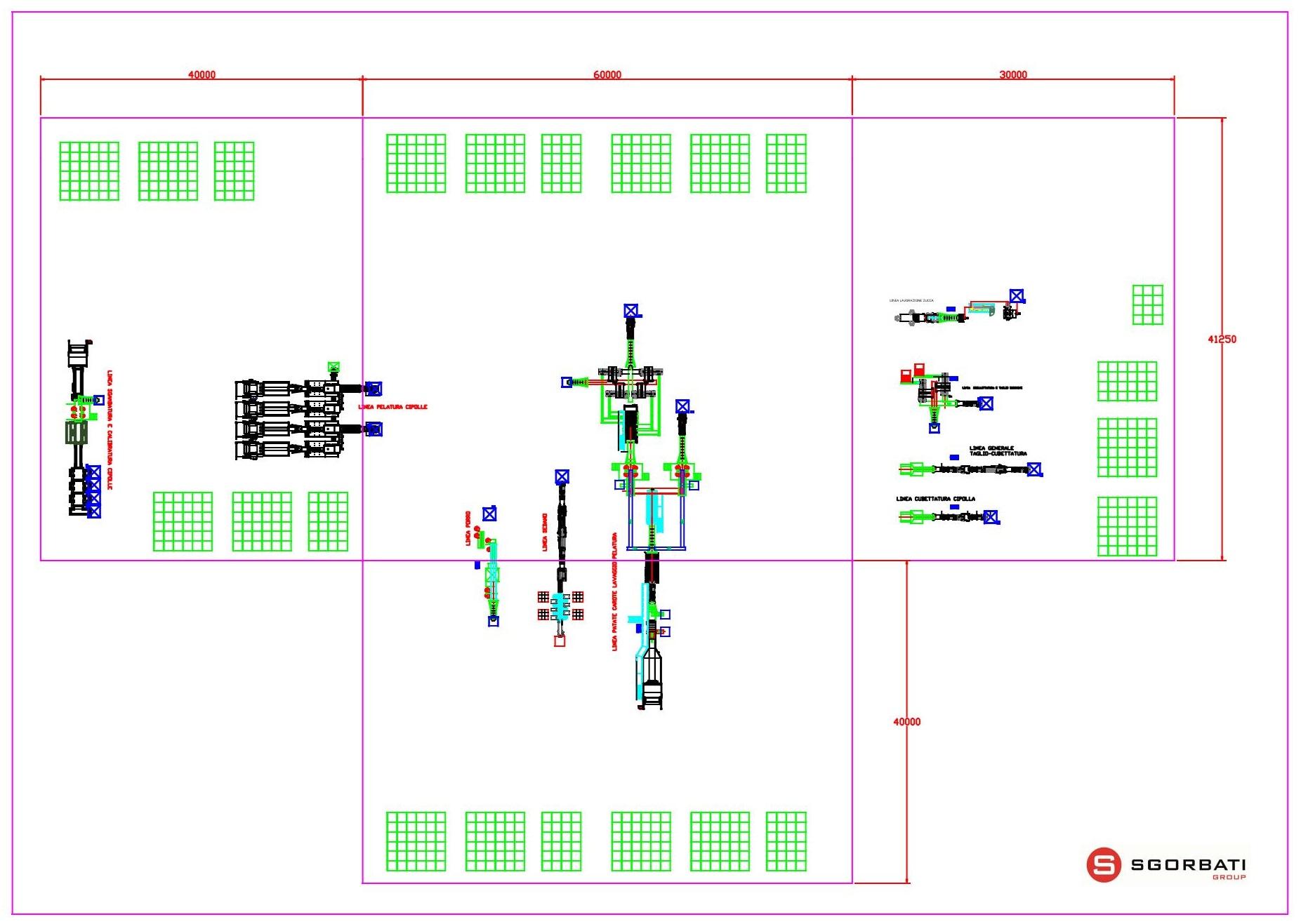 Progettazione di una linea per la produzione di semilavorati per minestroni
